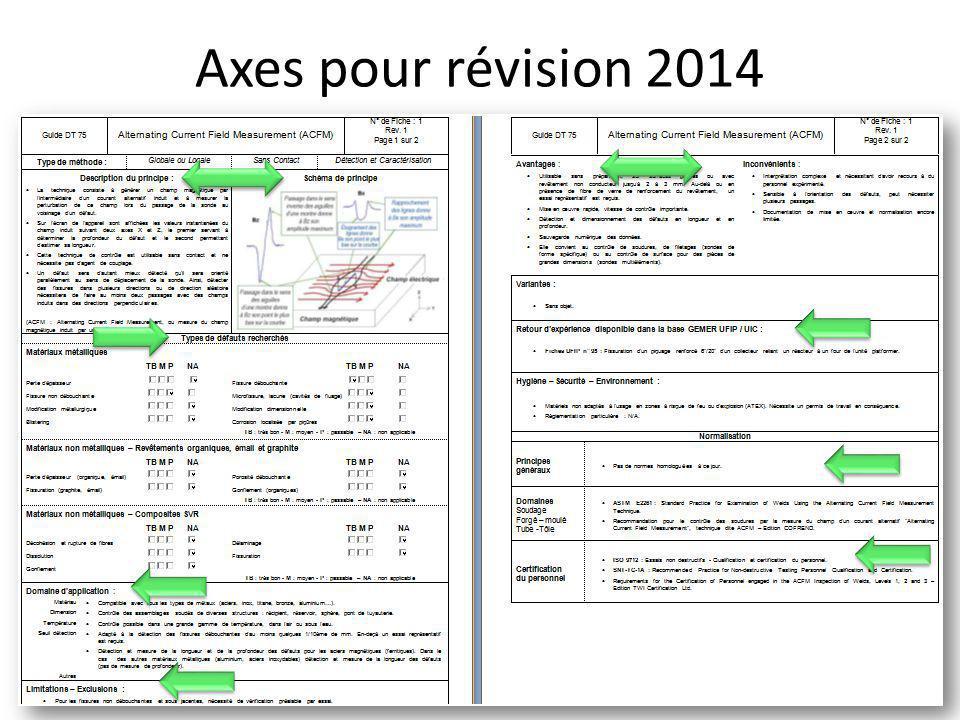 Axes pour révision 2014 Guide DT 75 – Journées Gemer 20147