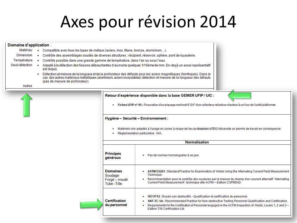 Axes pour révision 2014 Guide DT 75 – Journées Gemer 20148