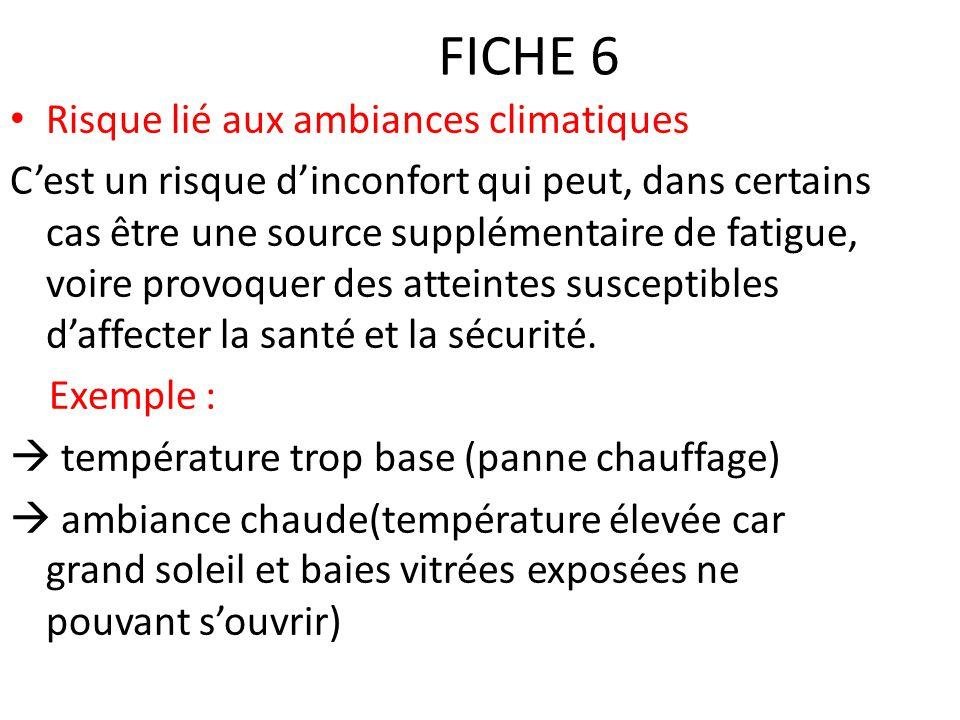 FICHE 6 Risque lié aux ambiances climatiques C'est un risque d'inconfort qui peut, dans certains cas être une source supplémentaire de fatigue, voire
