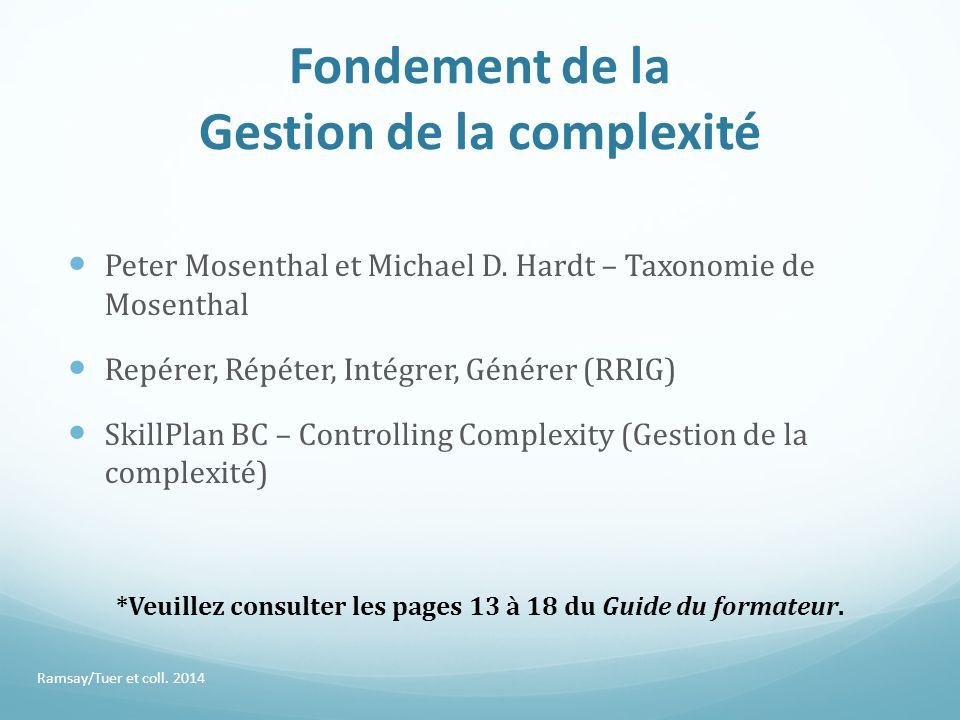 Fondement de la Gestion de la complexité Peter Mosenthal et Michael D. Hardt – Taxonomie de Mosenthal Repérer, Répéter, Intégrer, Générer (RRIG) Skill