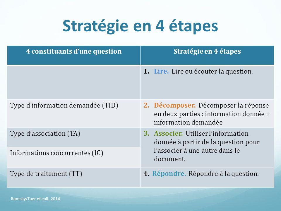 Stratégie en 4 étapes Ramsay/Tuer et coll. 2014 4 constituants d'une questionStratégie en 4 étapes 1.Lire. Lire ou écouter la question. Type d'informa
