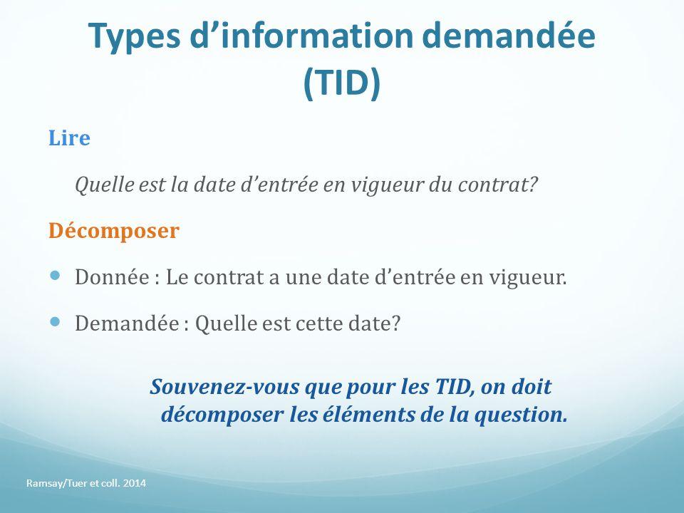 Types d'information demandée (TID) Lire Quelle est la date d'entrée en vigueur du contrat? Décomposer Donnée : Le contrat a une date d'entrée en vigue
