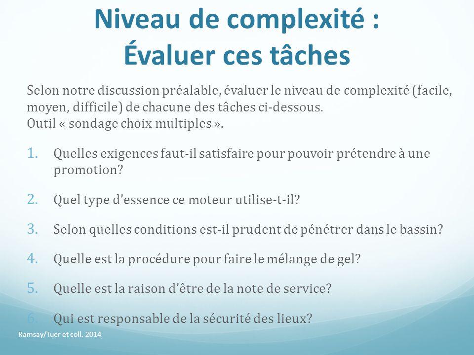 Niveau de complexité : Évaluer ces tâches Selon notre discussion préalable, évaluer le niveau de complexité (facile, moyen, difficile) de chacune des