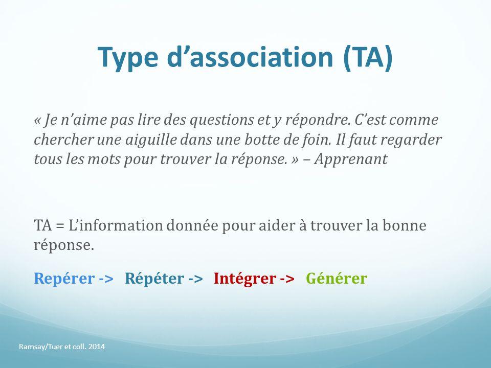 Type d'association (TA) « Je n'aime pas lire des questions et y répondre. C'est comme chercher une aiguille dans une botte de foin. Il faut regarder t