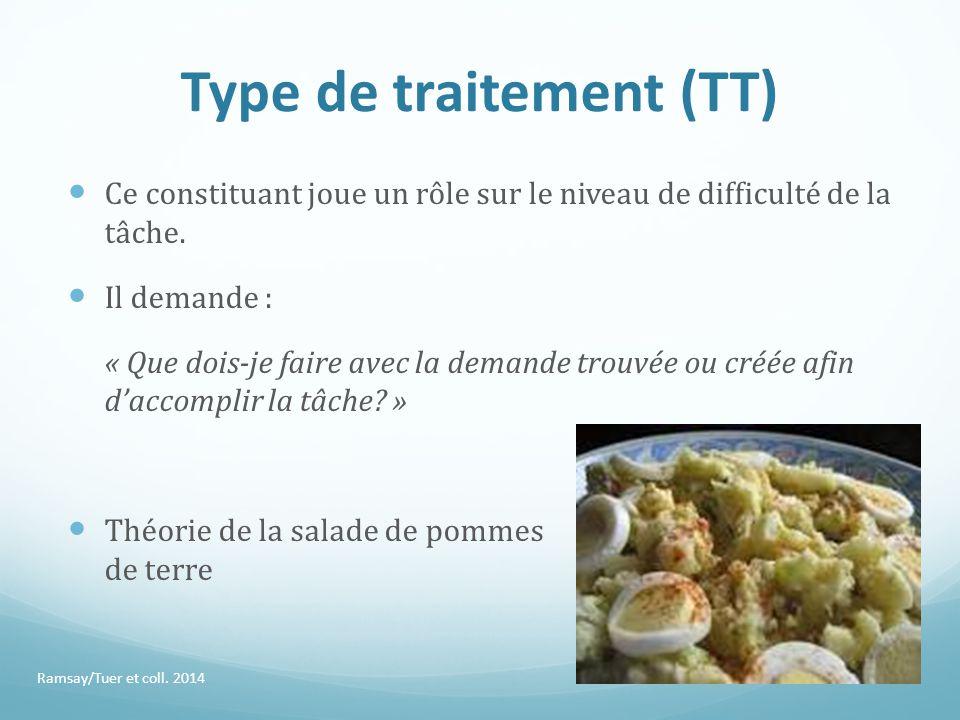 Type de traitement (TT) Ce constituant joue un rôle sur le niveau de difficulté de la tâche. Il demande : « Que dois-je faire avec la demande trouvée