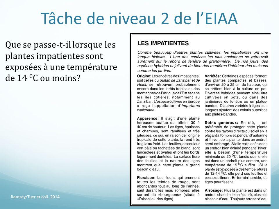Tâche de niveau 2 de l'EIAA Ramsay/Tuer et coll. 2014 Que se passe-t-il lorsque les plantes impatientes sont exposées à une température de 14 0 C ou m