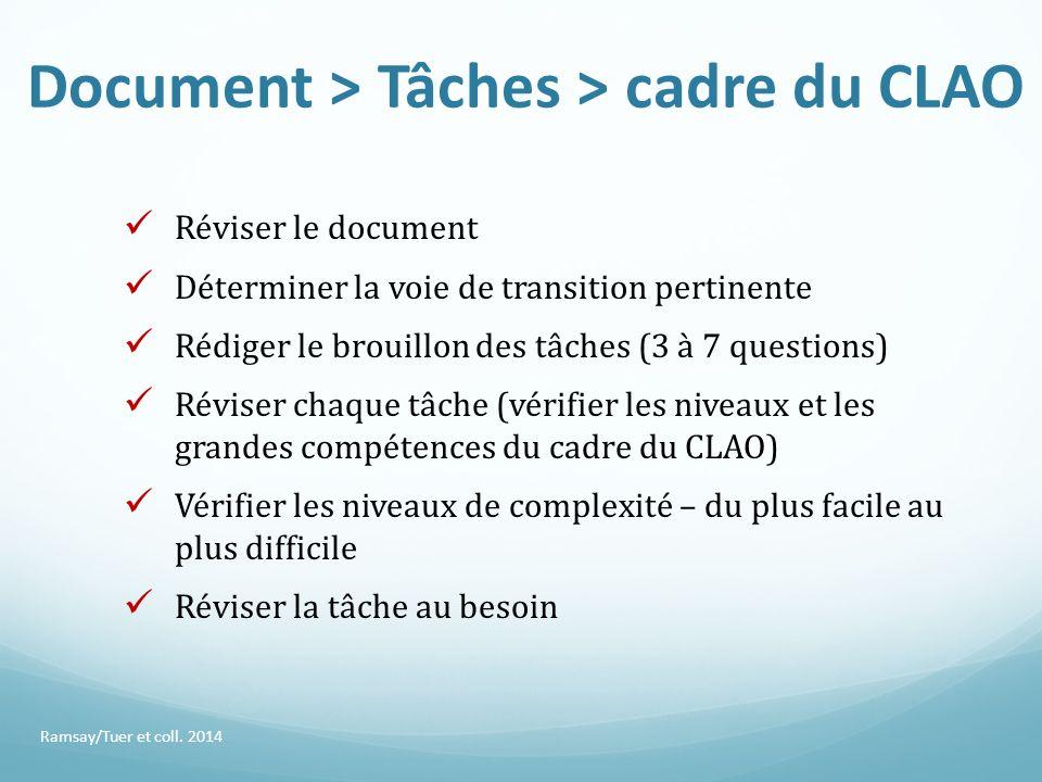 Document > Tâches > cadre du CLAO Ramsay/Tuer et coll. 2014 Réviser le document Déterminer la voie de transition pertinente Rédiger le brouillon des t