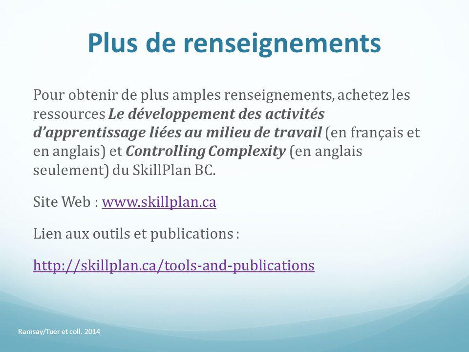 Plus de renseignements Pour obtenir de plus amples renseignements, achetez les ressources Le développement des activités d'apprentissage liées au mili