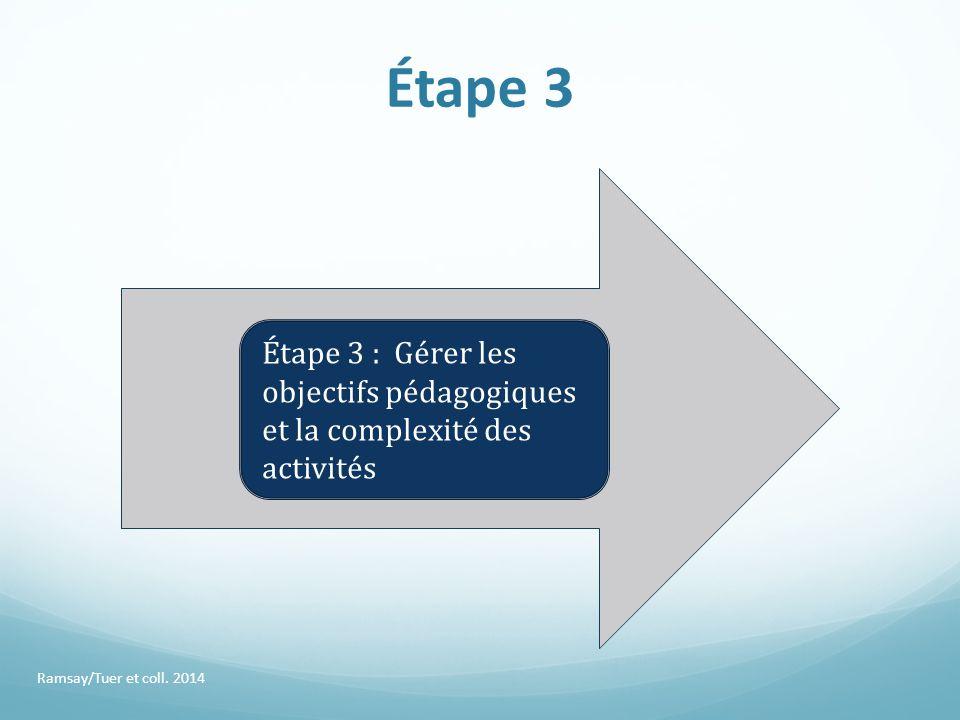 Étape 3 Ramsay/Tuer et coll. 2014 Étape 3 : Gérer les objectifs pédagogiques et la complexité des activités