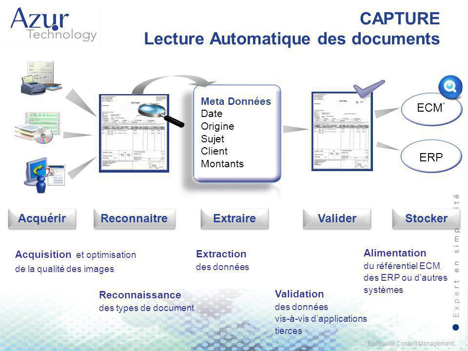 Reconnaissance des types de document CAPTURE Lecture Automatique des documents Acquisition et optimisation de la qualité des images Validation des don