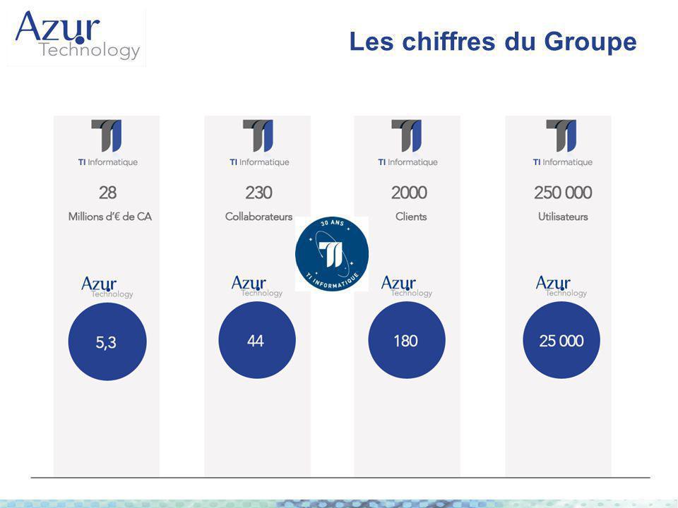 Les chiffres du Groupe