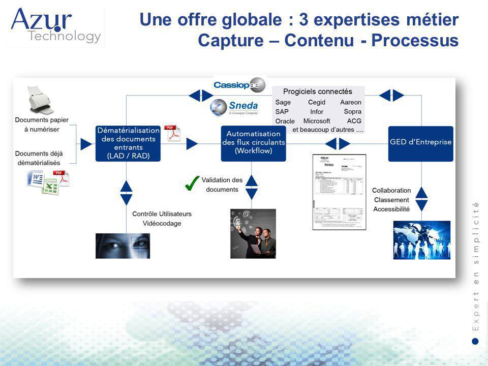 Une offre globale : 3 expertises métier Capture – Contenu - Processus