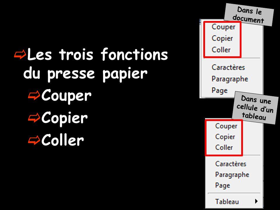  Les trois fonctions du presse papier  Couper  Copier  Coller Dans le document Dans une cellule d'un tableau