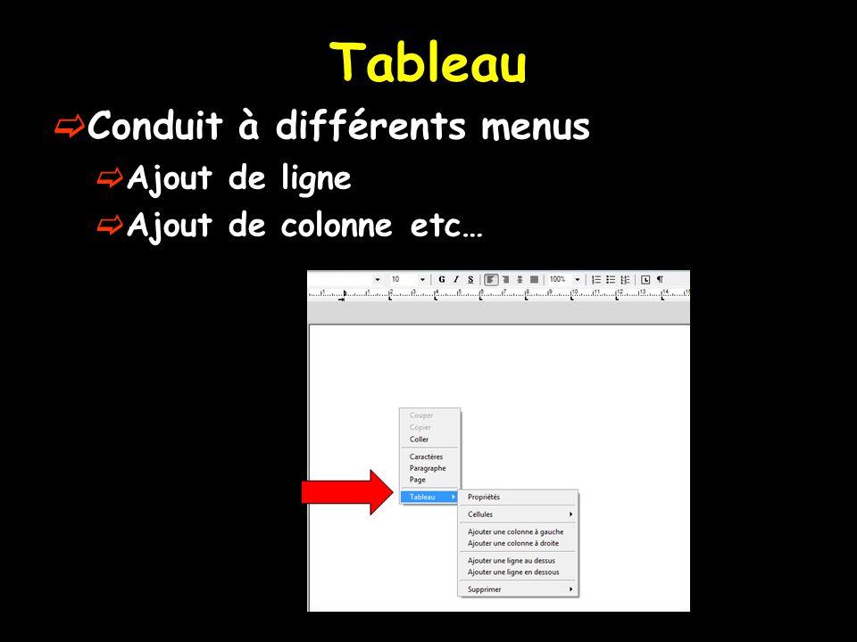 Tableau  Conduit à différents menus  Ajout de ligne  Ajout de colonne etc…