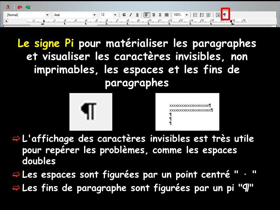 Le signe Pi pour matérialiser les paragraphes et visualiser les caractères invisibles, non imprimables, les espaces et les fins de paragraphes  L'aff