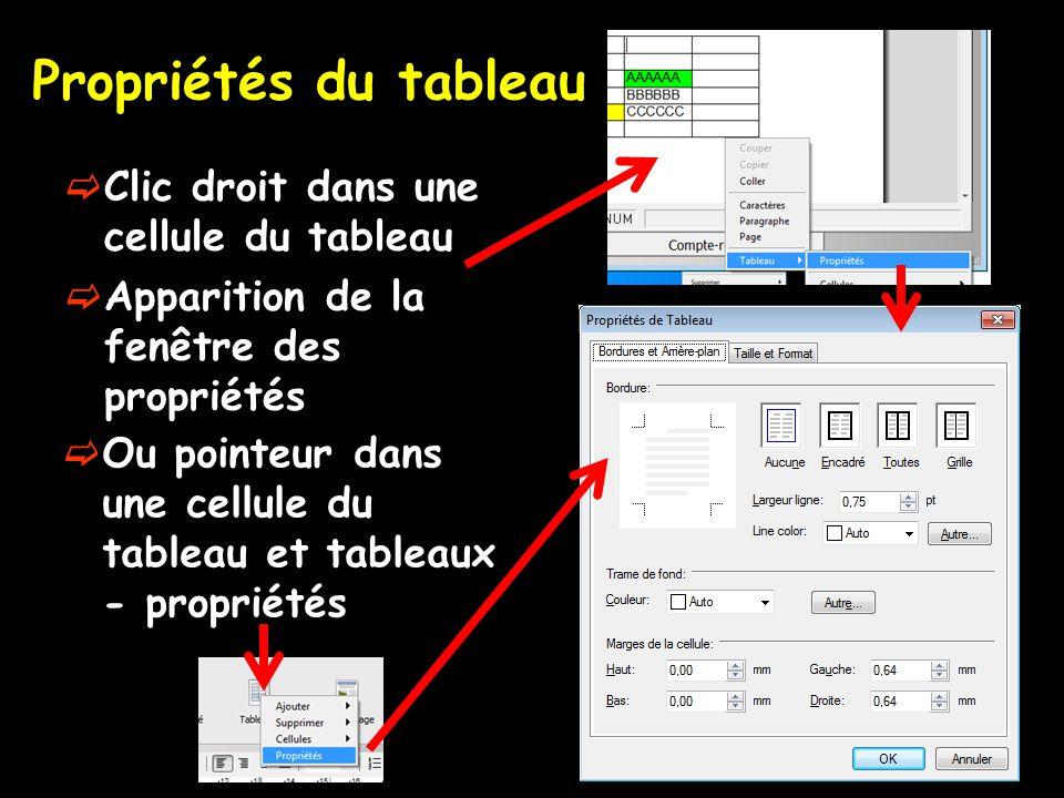 Propriétés du tableau  Clic droit dans une cellule du tableau  Apparition de la fenêtre des propriétés  Ou pointeur dans une cellule du tableau et