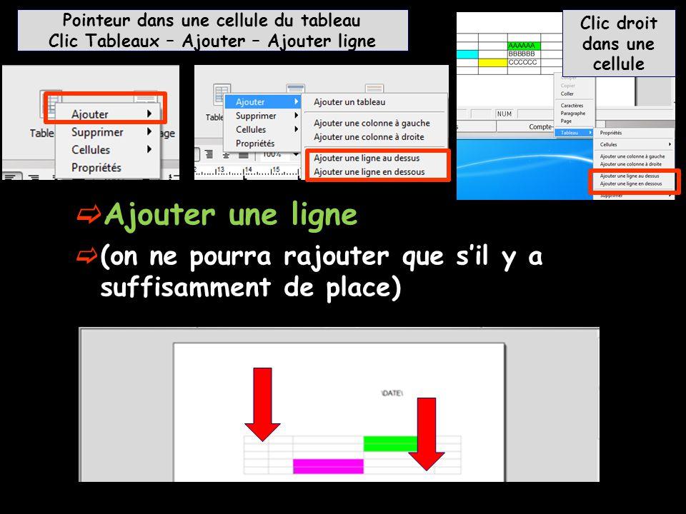  Ajouter une ligne  (on ne pourra rajouter que s'il y a suffisamment de place) Pointeur dans une cellule du tableau Clic Tableaux – Ajouter – Ajoute