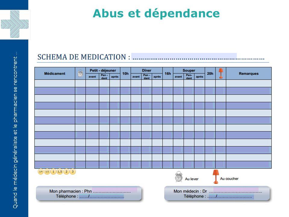 Quand le médecin généraliste et le pharmacien se rencontrent … Abus et dépendance