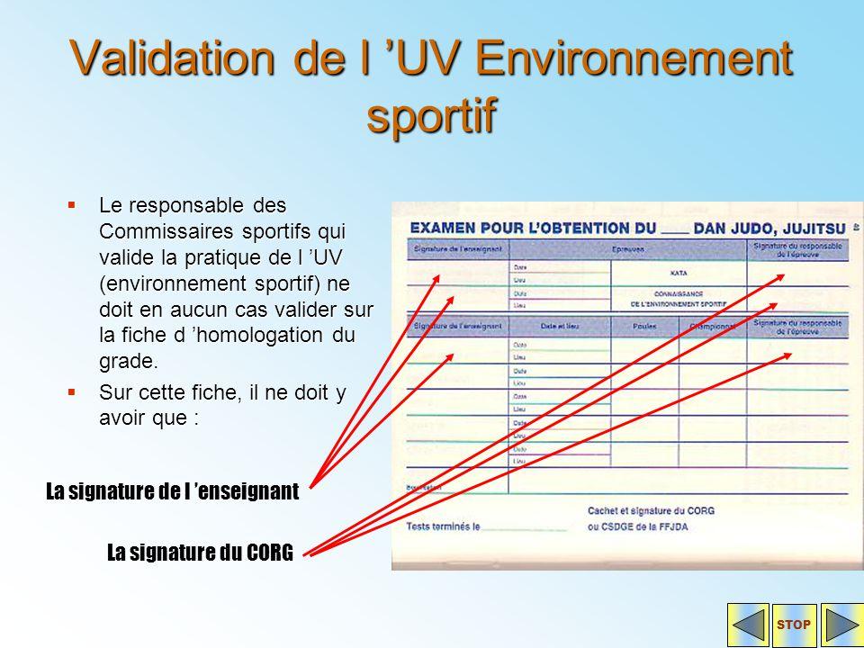 Validation de l 'UV Environnement sportif  Le responsable des Commissaires sportifs qui valide la pratique de l 'UV (environnement sportif) ne doit e