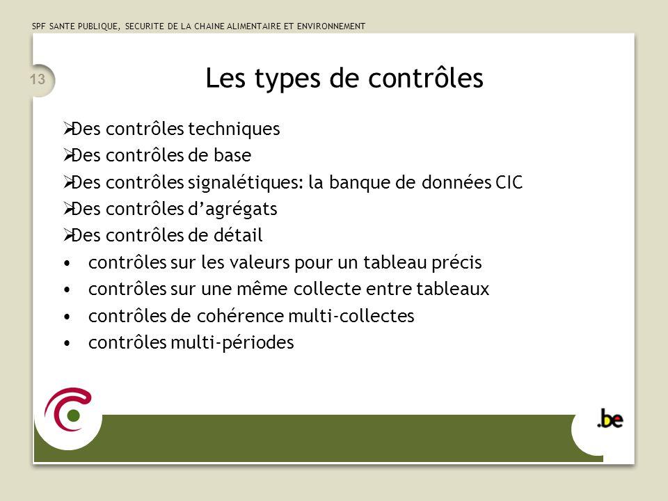 SPF SANTE PUBLIQUE, SECURITE DE LA CHAINE ALIMENTAIRE ET ENVIRONNEMENT 13 Les types de contrôles  Des contrôles techniques  Des contrôles de base 