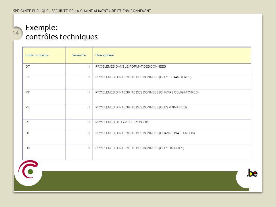 SPF SANTE PUBLIQUE, SECURITE DE LA CHAINE ALIMENTAIRE ET ENVIRONNEMENT 14 Exemple: contrôles techniques Code contrôleSévéritéDescription DT1PROBLEMES