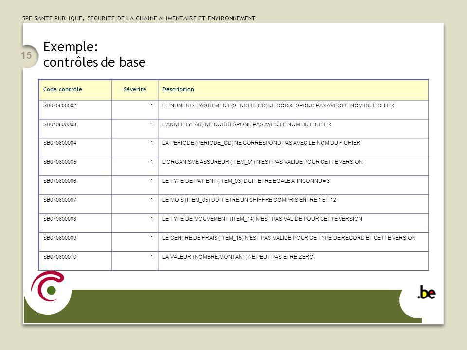SPF SANTE PUBLIQUE, SECURITE DE LA CHAINE ALIMENTAIRE ET ENVIRONNEMENT 15 Exemple: contrôles de base Code contrôleSévéritéDescription SB0708000021LE N