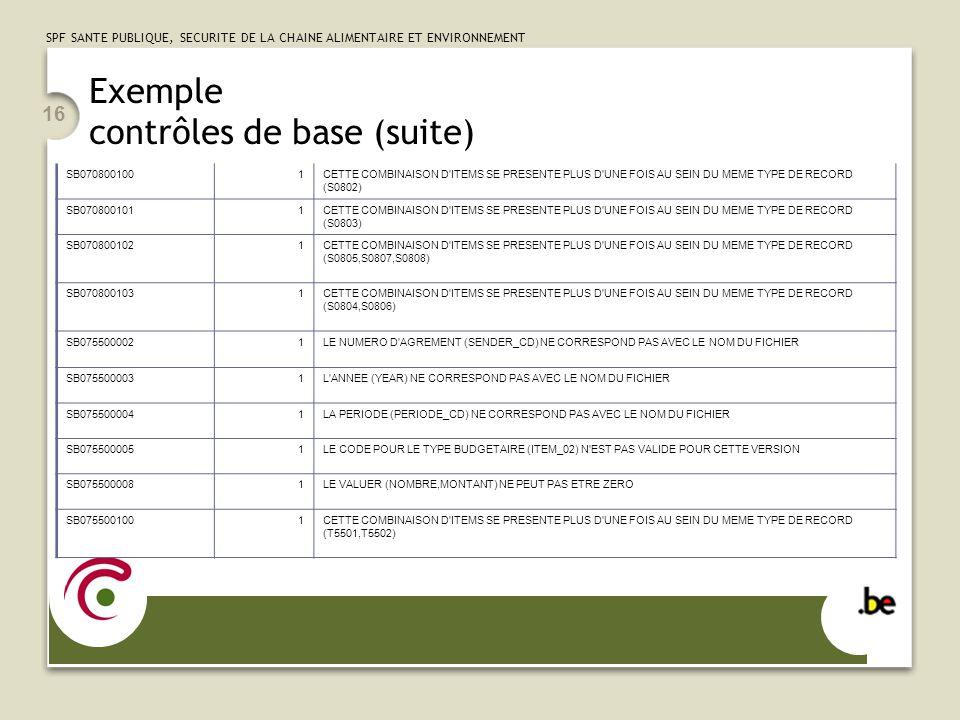SPF SANTE PUBLIQUE, SECURITE DE LA CHAINE ALIMENTAIRE ET ENVIRONNEMENT 16 Exemple contrôles de base (suite) SB0708001001CETTE COMBINAISON D'ITEMS SE P