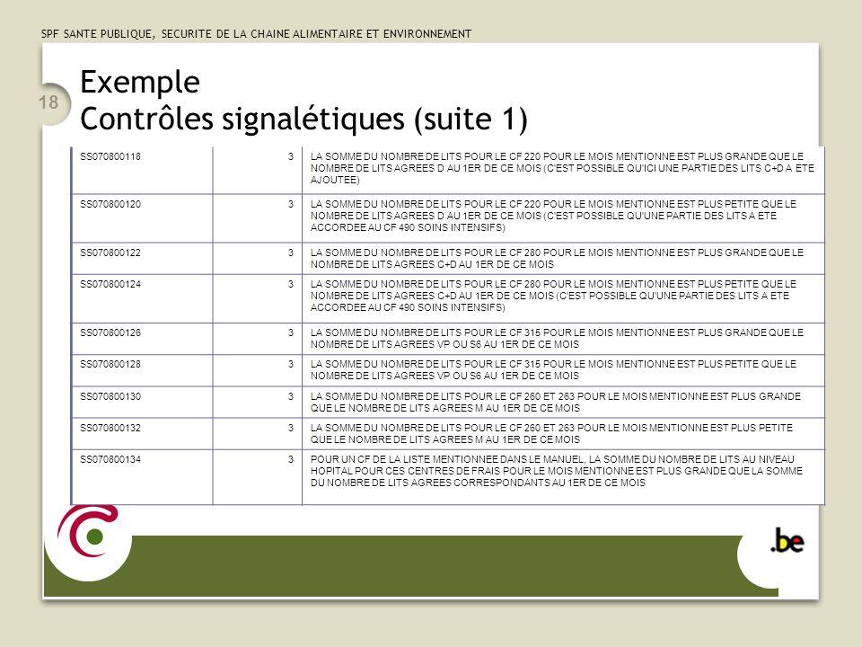 SPF SANTE PUBLIQUE, SECURITE DE LA CHAINE ALIMENTAIRE ET ENVIRONNEMENT 18 Exemple Contrôles signalétiques (suite 1) SS0708001183LA SOMME DU NOMBRE DE