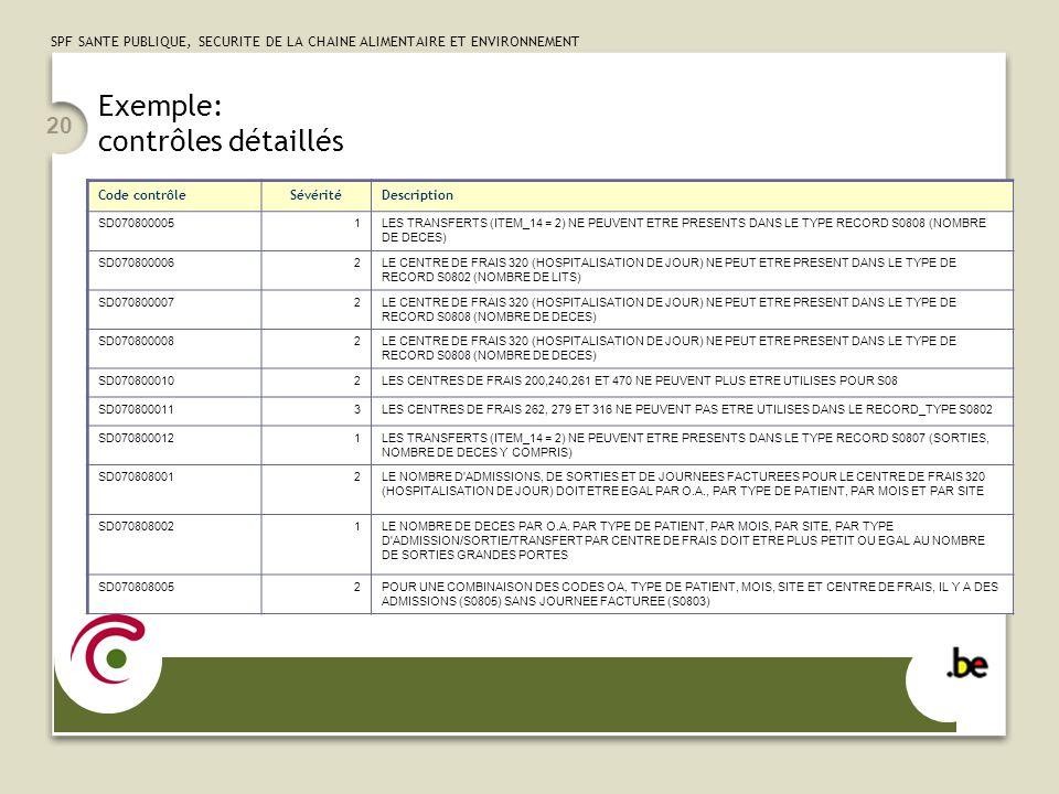 SPF SANTE PUBLIQUE, SECURITE DE LA CHAINE ALIMENTAIRE ET ENVIRONNEMENT 20 Exemple: contrôles détaillés Code contrôleSévéritéDescription SD0708000051LE