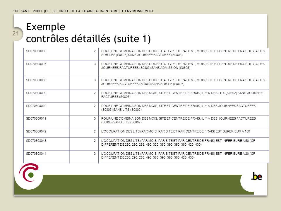 SPF SANTE PUBLIQUE, SECURITE DE LA CHAINE ALIMENTAIRE ET ENVIRONNEMENT 21 Exemple contrôles détaillés (suite 1) SD0708080062POUR UNE COMBINAISON DES C