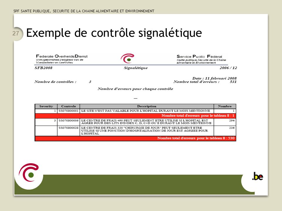 SPF SANTE PUBLIQUE, SECURITE DE LA CHAINE ALIMENTAIRE ET ENVIRONNEMENT 27 Exemple de contrôle signalétique