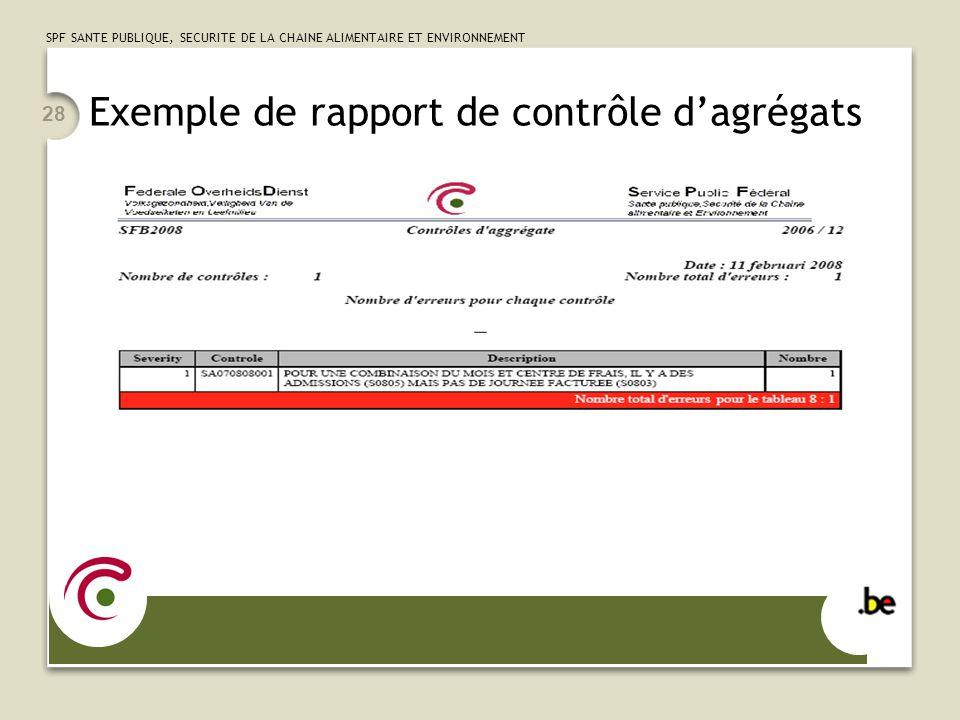 SPF SANTE PUBLIQUE, SECURITE DE LA CHAINE ALIMENTAIRE ET ENVIRONNEMENT 28 Exemple de rapport de contrôle d'agrégats