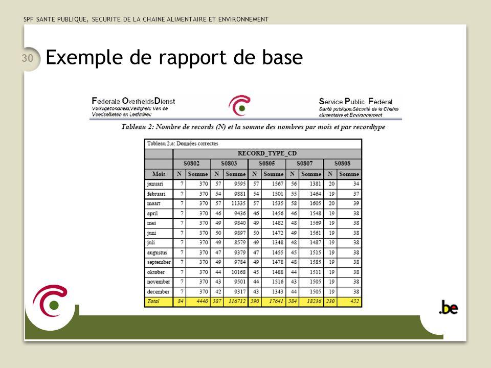 SPF SANTE PUBLIQUE, SECURITE DE LA CHAINE ALIMENTAIRE ET ENVIRONNEMENT 30 Exemple de rapport de base