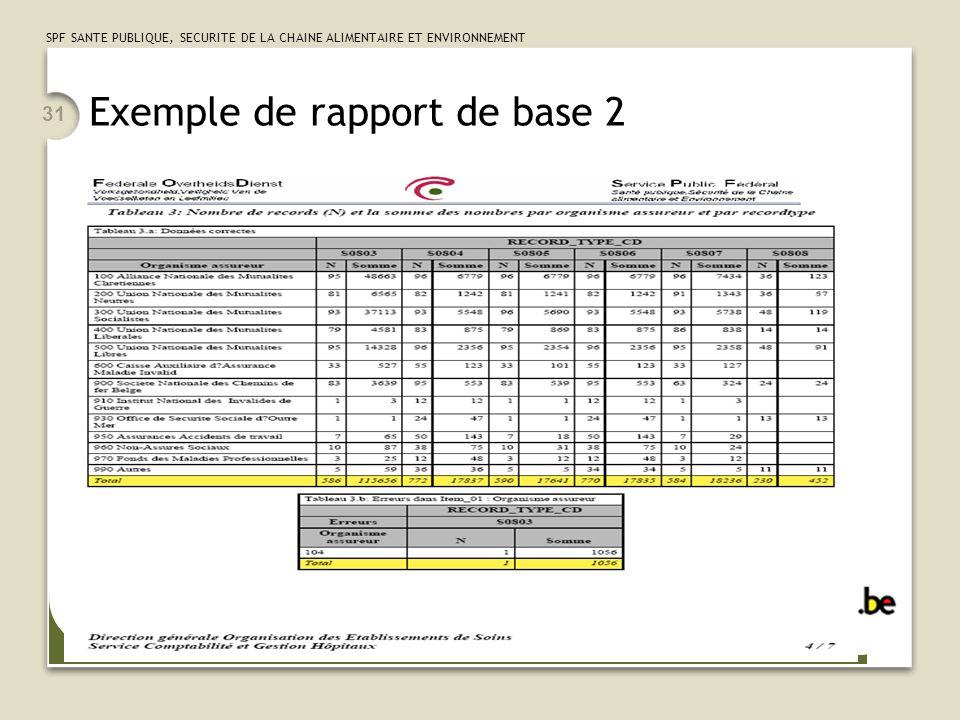 SPF SANTE PUBLIQUE, SECURITE DE LA CHAINE ALIMENTAIRE ET ENVIRONNEMENT 31 Exemple de rapport de base 2