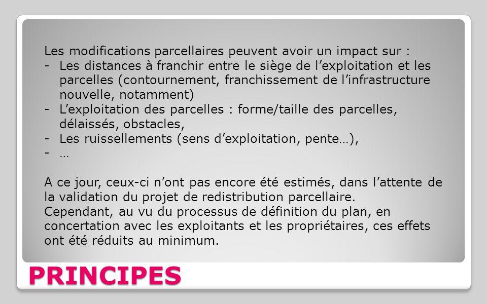 PRINCIPES Les modifications parcellaires peuvent avoir un impact sur : -Les distances à franchir entre le siège de l'exploitation et les parcelles (co
