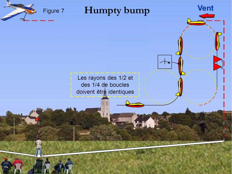 Vent Figure 7 Humpty bump Les rayons des 1/2 et des 1/4 de boucles doivent être identiques