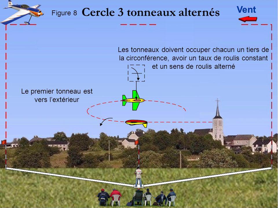 Vent Figure 8 Les tonneaux doivent occuper chacun un tiers de la circonférence, avoir un taux de roulis constant et un sens de roulis alterné Cercle 3 tonneaux alternés