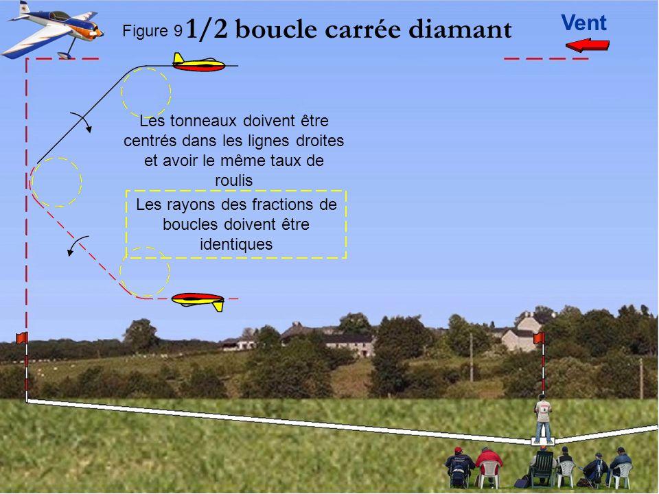 Vent Chapeaux haut de forme Figure 10 Les rayons des 1/4 de boucles doivent être identiques Les 1/2 tonneaux doivent être centrés dans les lignes droites verticales