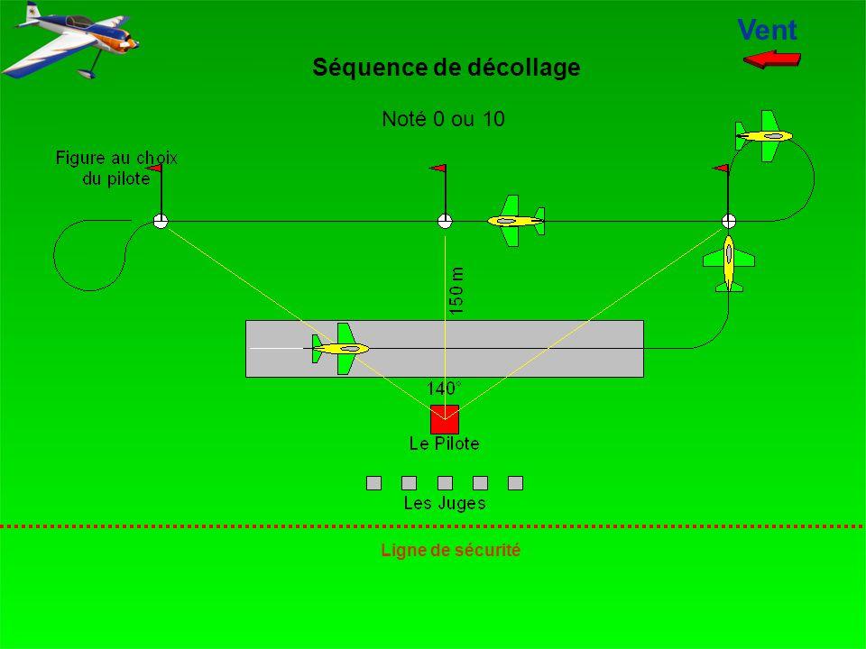 Le taux de roulis des 1/4 tonneaux doit être constant Le rayon de la boucle doit être constant Vent Boucle Figure 2