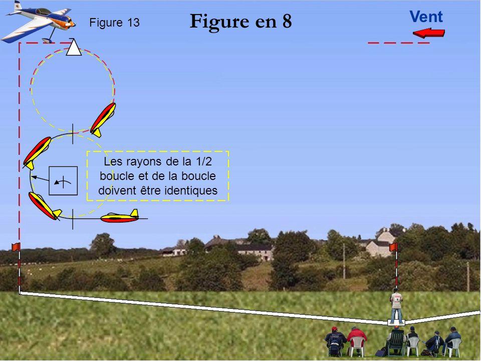 Vent Figure 13 Figure en 8 Les rayons de la 1/2 boucle et de la boucle doivent être identiques