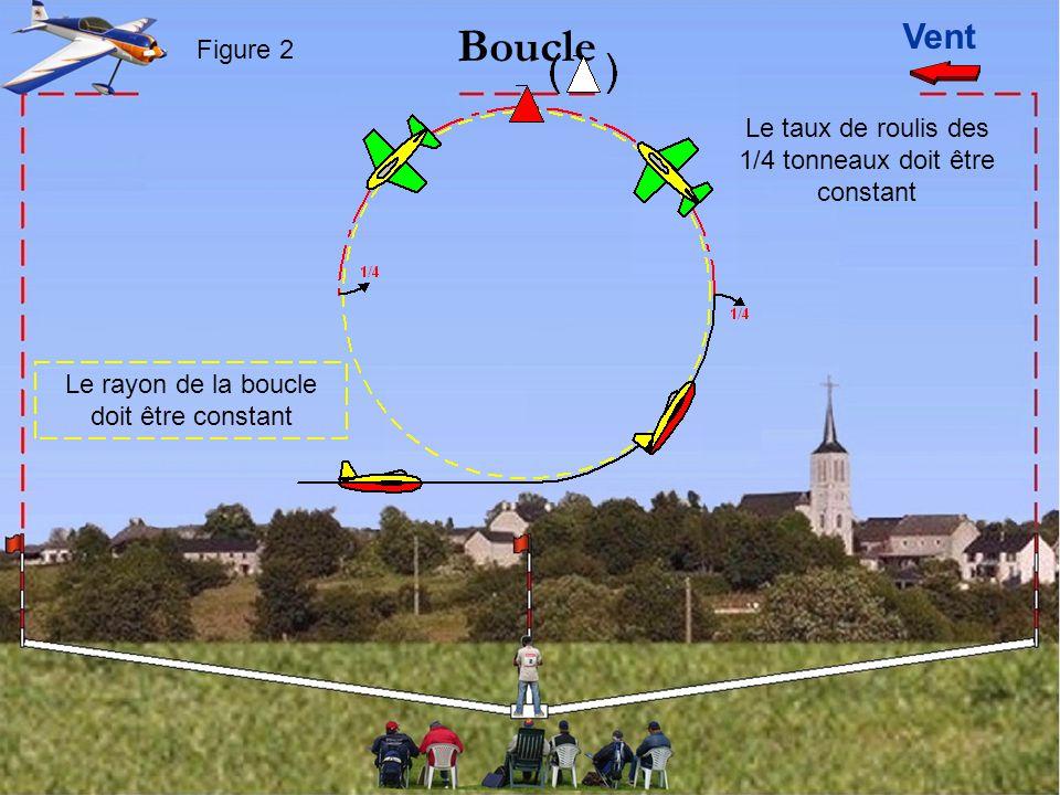Le rayon de la boucle doit être constant Vent Boucle Figure 2 Le taux de roulis des 1/4 tonneaux doit être constant