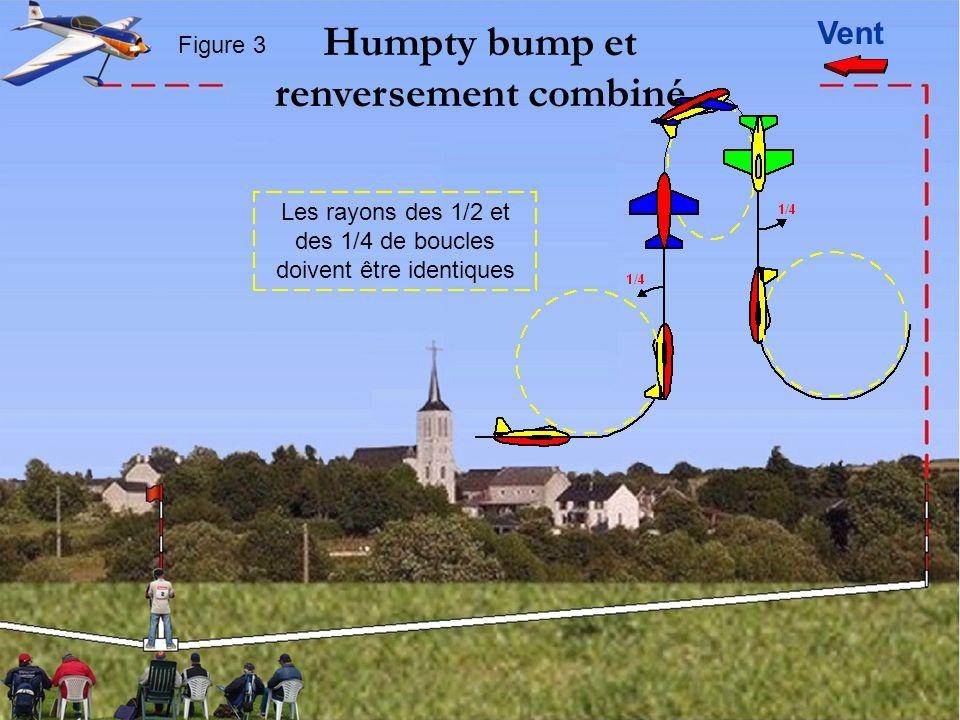 Vent Figure 3 Humpty bump et renversement combiné Les rayons des 1/2 et des 1/4 de boucles doivent être identiques Deux envergures ou plus = zéro