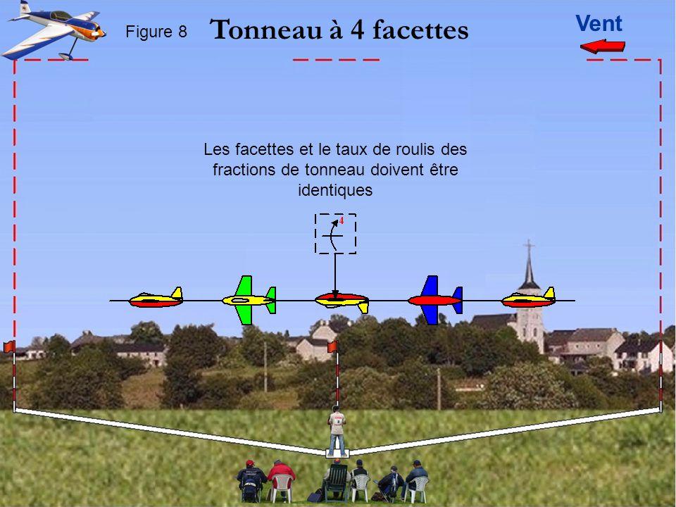 Vent Tonneau à 4 facettes Figure 8 Les facettes et le taux de roulis des fractions de tonneau doivent être identiques