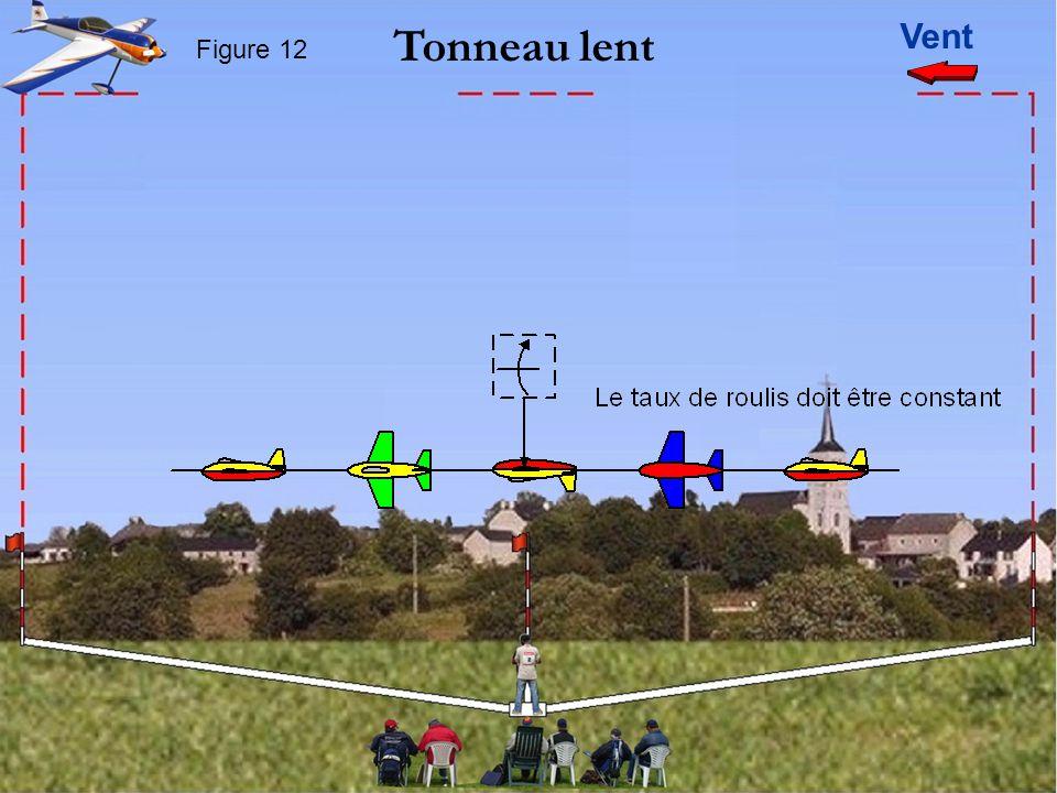 Vent Tonneau lent Figure 12