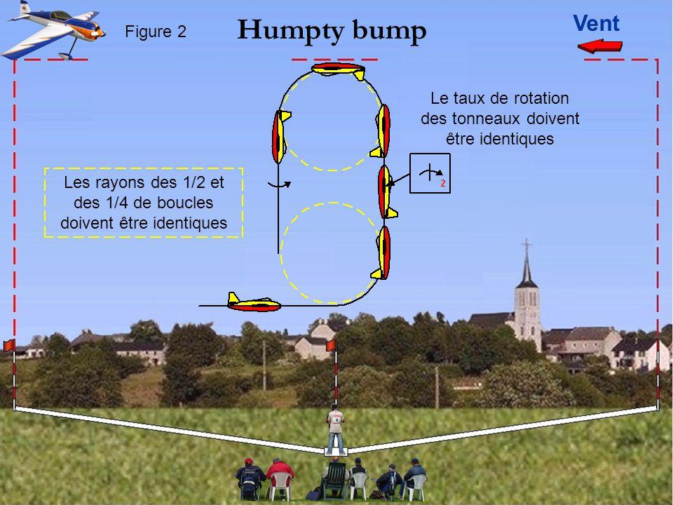 Le taux de rotation des tonneaux doivent être identiques Les rayons des 1/2 et des 1/4 de boucles doivent être identiques Vent Humpty bump Figure 2