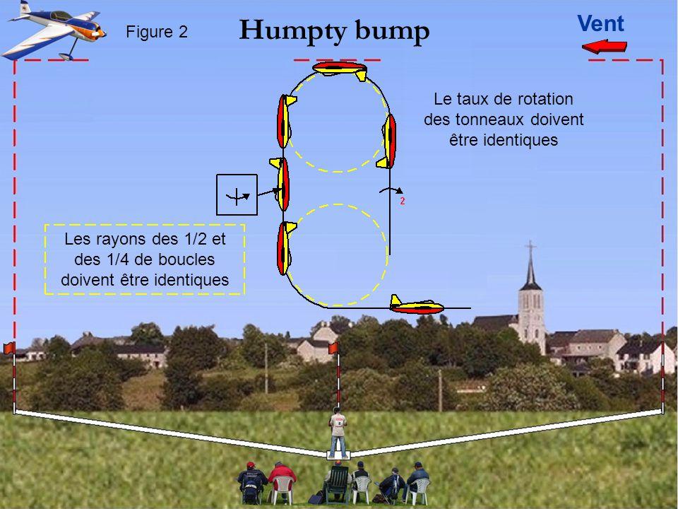 Vent Figure 3 La 1/2 boucle doit avoir un rayon constant Le tonneau doit être exécuté immédiatement après la 1/2 boucle Immelmann