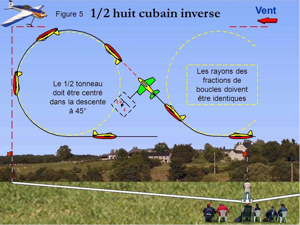 Vent Figure 5 1/2 huit cubain inverse Les rayons des fractions de boucles doivent être identiques Le 1/2 tonneau doit être centré dans la descente à 4