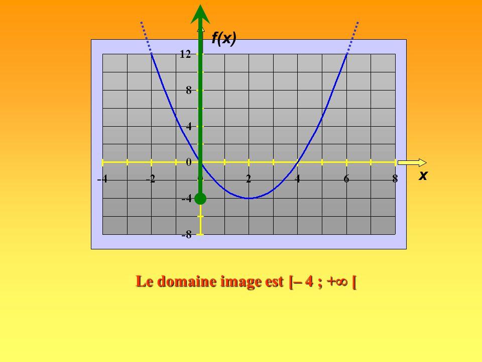 Tous les nombres du domaine de définition ont une image comprise entre – 4 et 8 Le domaine image est : [ – 4 ; 8 ] f(x) x