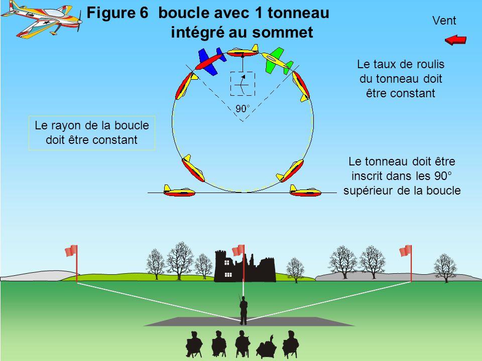 Vent Le rayon de la boucle doit être constant Figure 6 boucle avec 1 tonneau intégré au sommet Le tonneau doit être inscrit dans les 90° supérieur de