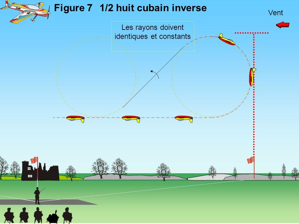 Vent Figure 7 1/2 huit cubain inverse Les rayons doivent identiques et constants